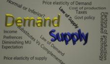 Theory of Demand and Supply